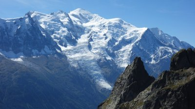 Index et Mont-Blanc